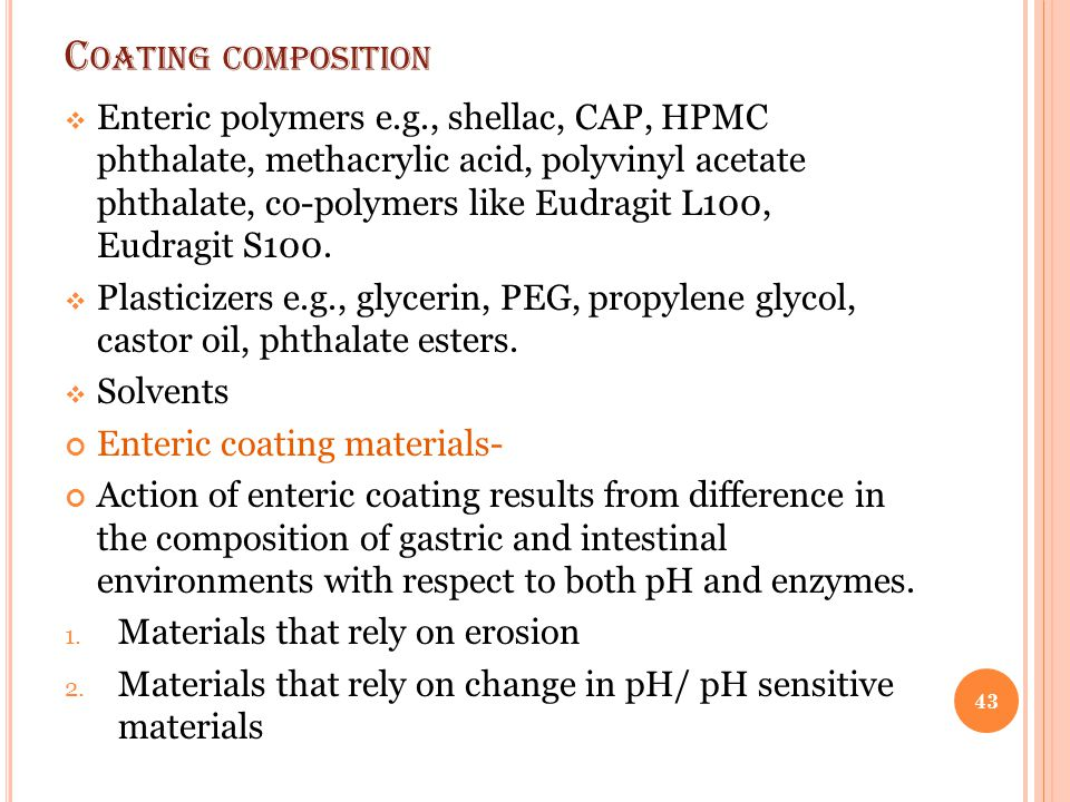 Coating composition