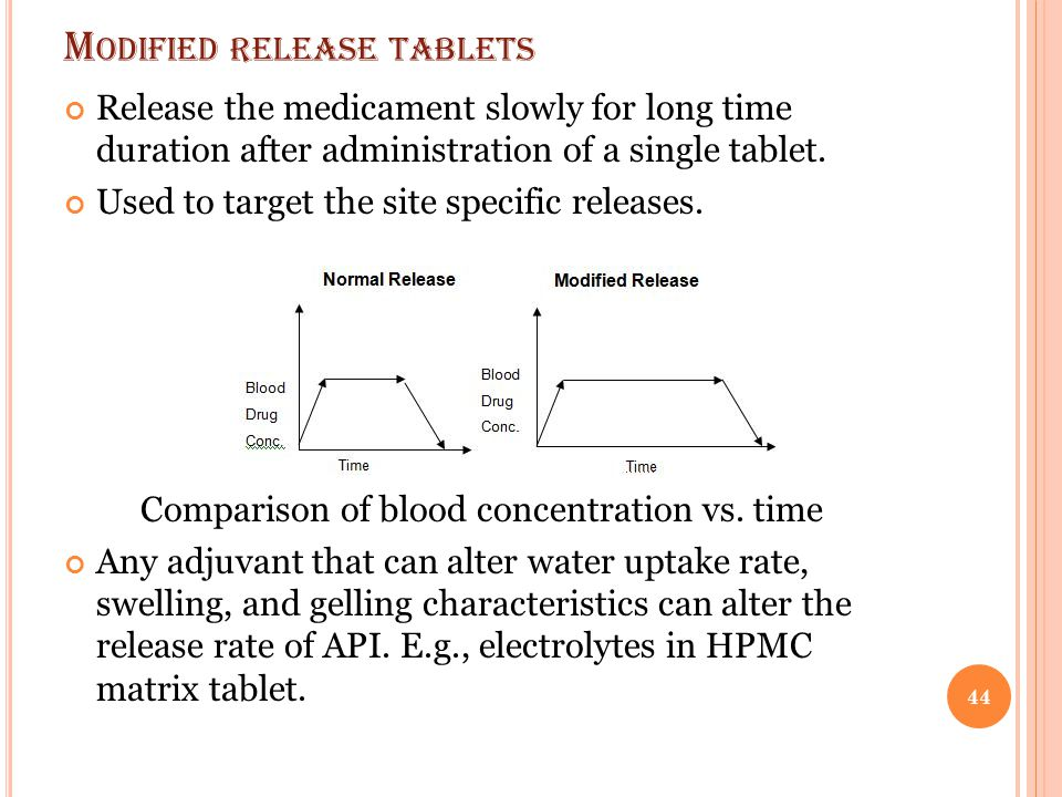 Modified release tablets
