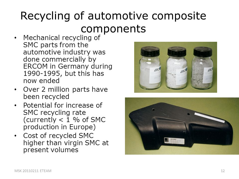 Recycling of automotive composite components