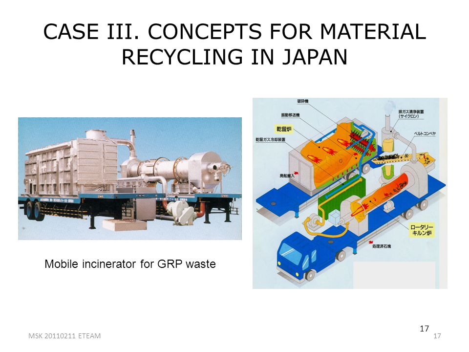 CASE III. CONCEPTS FOR MATERIAL RECYCLING IN JAPAN