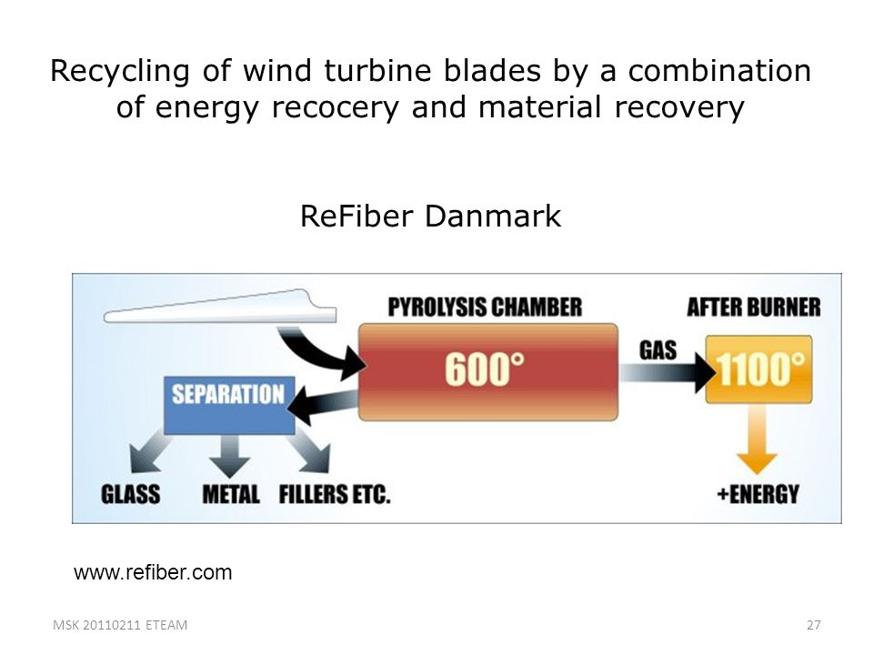 Recycling of wind turbine blades by a combination of energy recocery and material recovery ReFiber Danmark