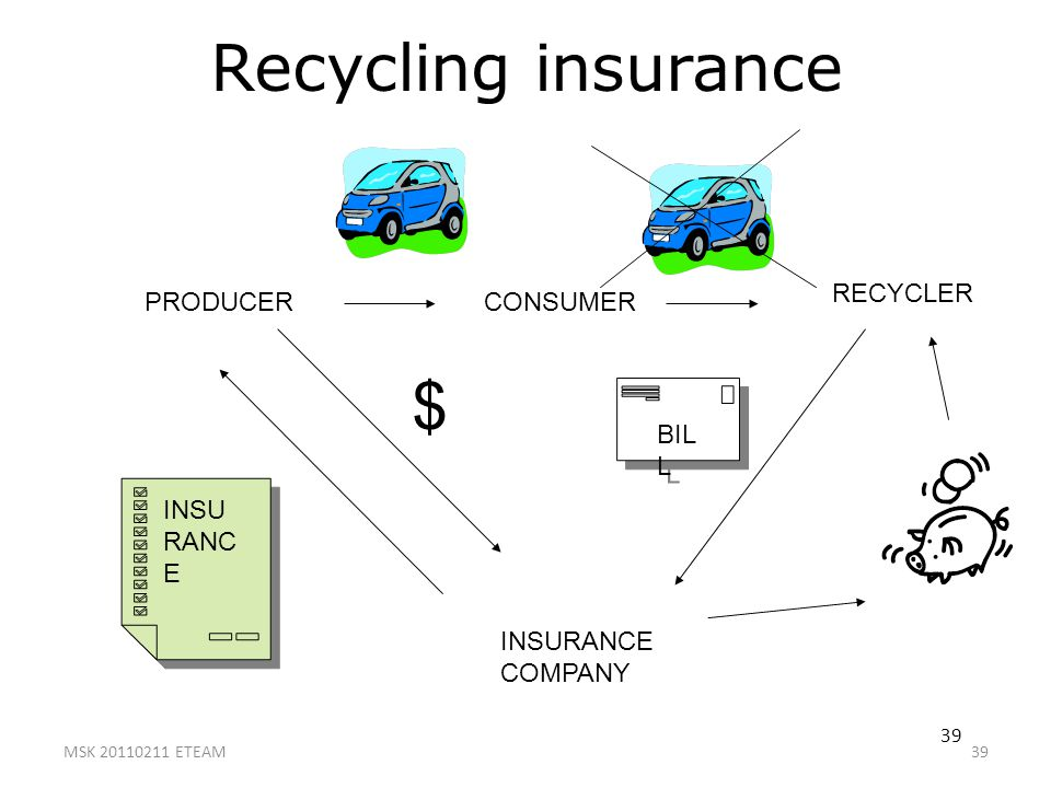 Recycling insurance $ RECYCLER PRODUCER CONSUMER BILL INSURANCE