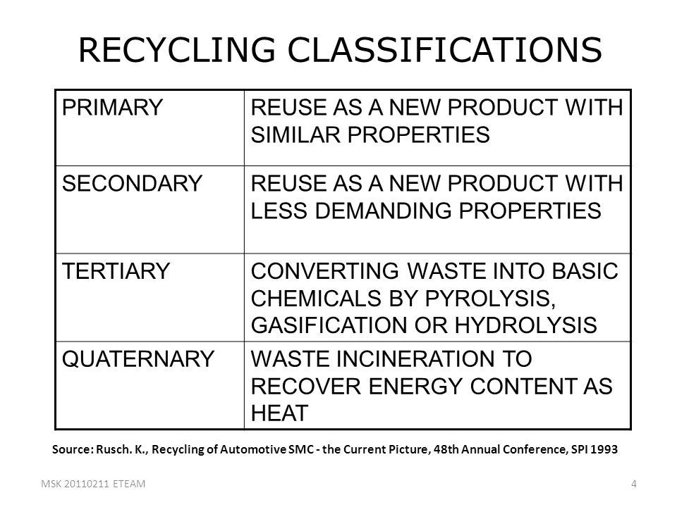 RECYCLING CLASSIFICATIONS