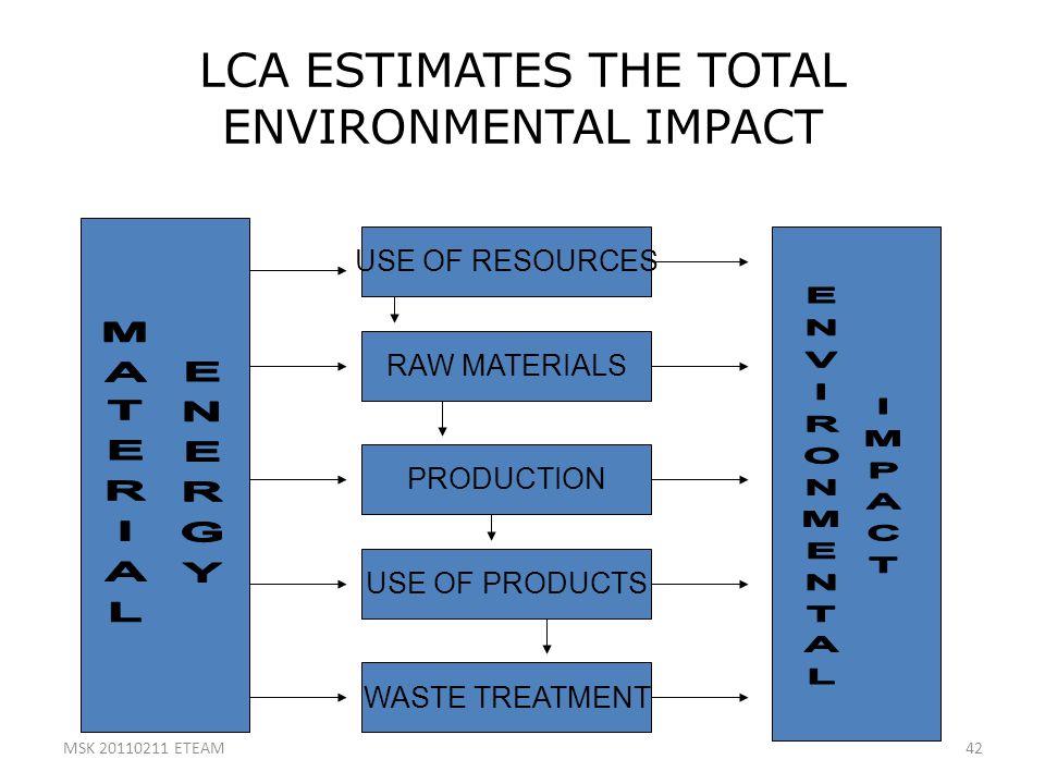 LCA ESTIMATES THE TOTAL ENVIRONMENTAL IMPACT