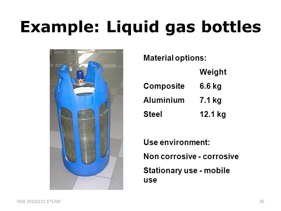 Example: Liquid gas bottles