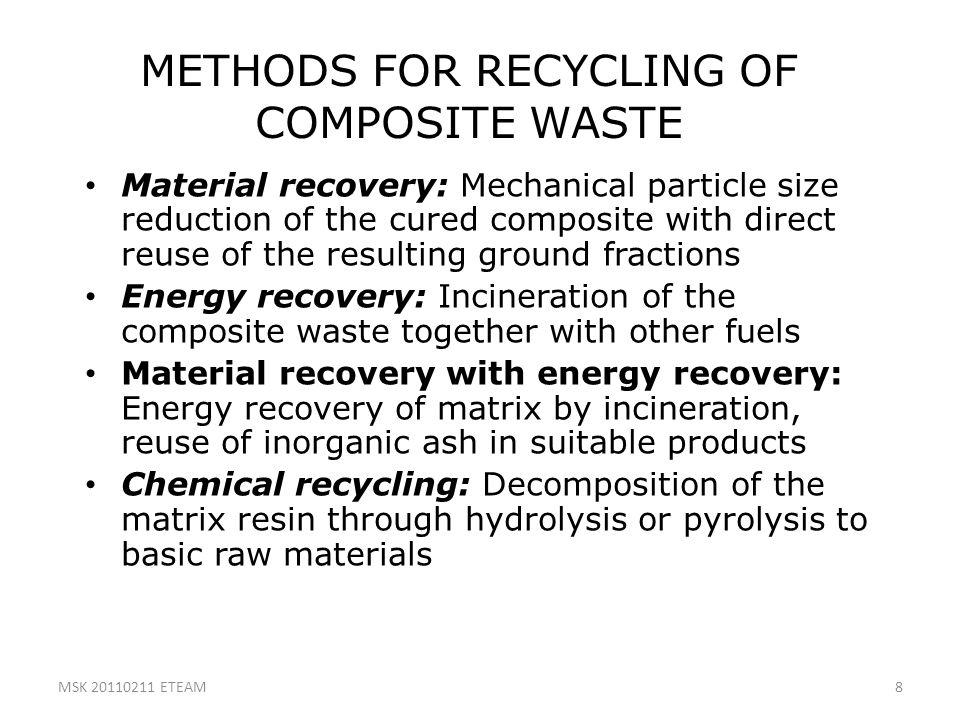 METHODS FOR RECYCLING OF COMPOSITE WASTE