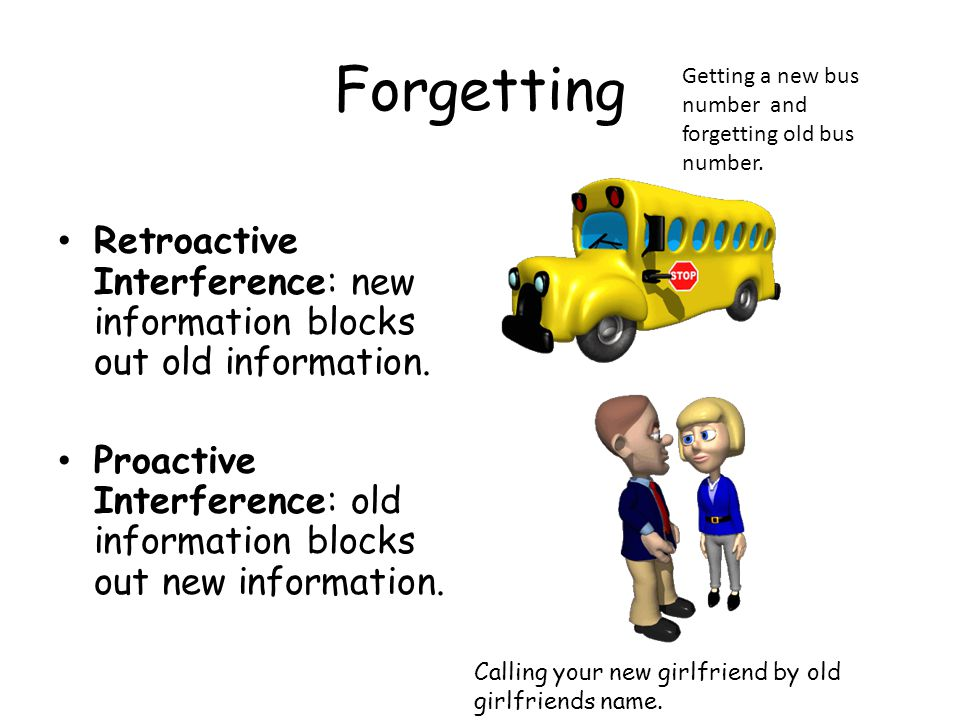 Forgetting Getting a new bus number and forgetting old bus number. Retroactive Interference: new information blocks out old information.