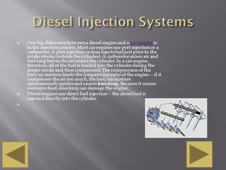 Diesel Injection Systems