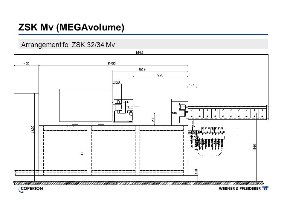 ZSK Mv (MEGAvolume) Arrangement fo ZSK 32/34 Mv