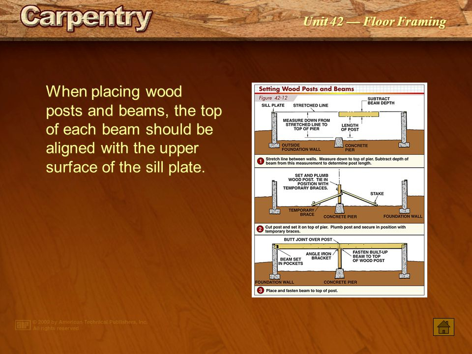 When placing wood posts and beams, the top of each beam should be aligned with the upper surface of the sill plate.