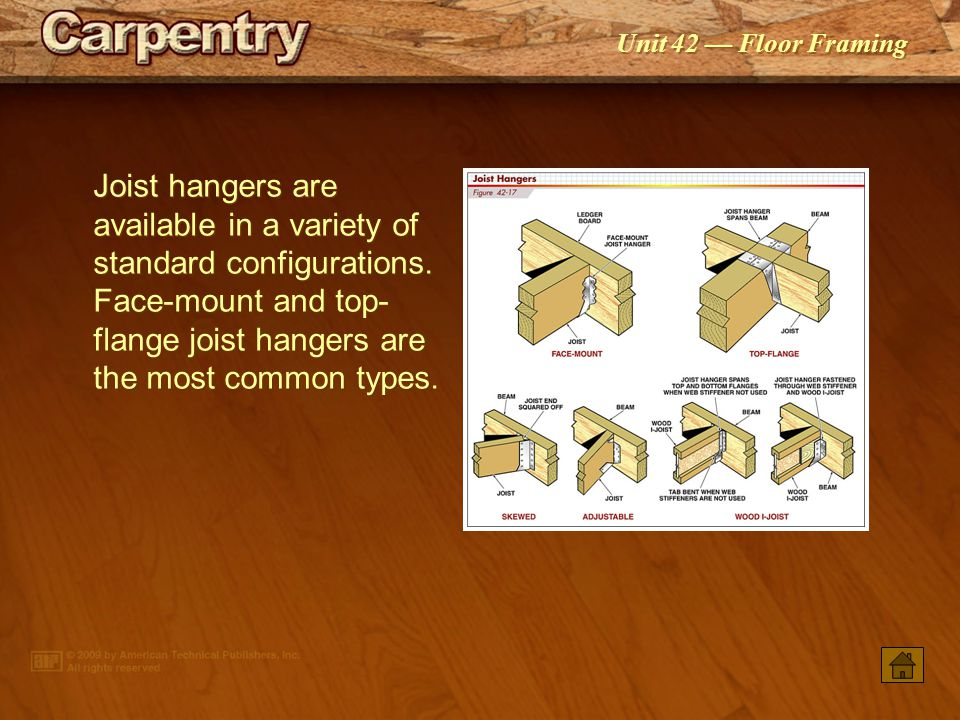 Joist hangers are available in a variety of standard configurations