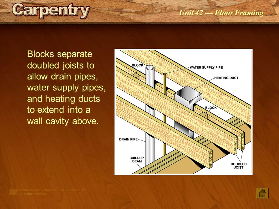 Blocks separate doubled joists to allow drain pipes, water supply pipes, and heating ducts to extend into a wall cavity above.