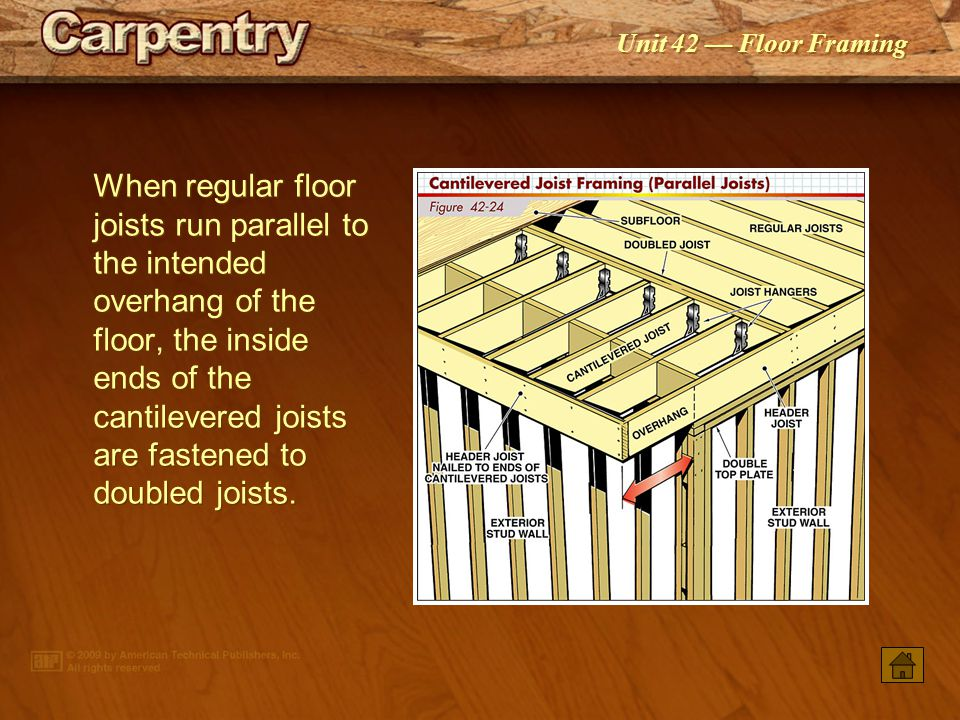 When regular floor joists run parallel to the intended overhang of the floor, the inside ends of the cantilevered joists are fastened to doubled joists.