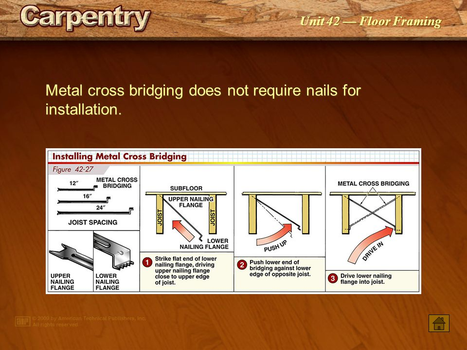 Metal cross bridging does not require nails for installation.