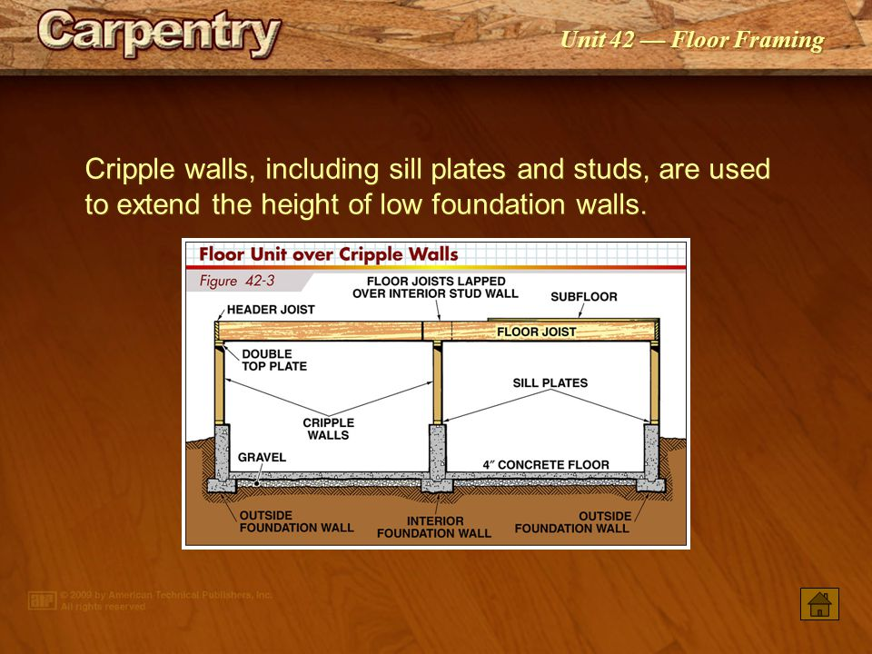Cripple walls, including sill plates and studs, are used to extend the height of low foundation walls.