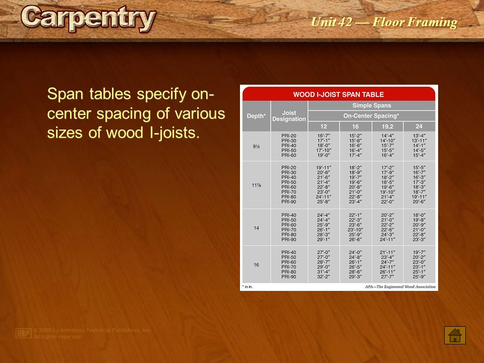 Span tables specify on-center spacing of various sizes of wood I-joists.