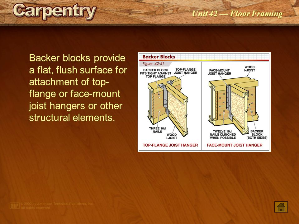 Backer blocks provide a flat, flush surface for attachment of top-flange or face-mount joist hangers or other structural elements.
