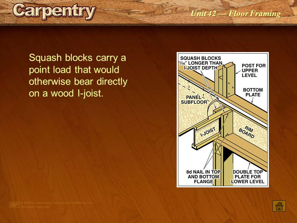 Squash blocks carry a point load that would otherwise bear directly on a wood I-joist.