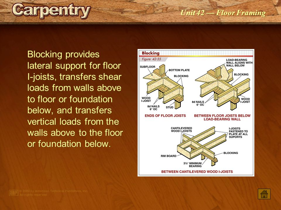 Blocking provides lateral support for floor I-joists, transfers shear loads from walls above to floor or foundation below, and transfers vertical loads from the walls above to the floor or foundation below.