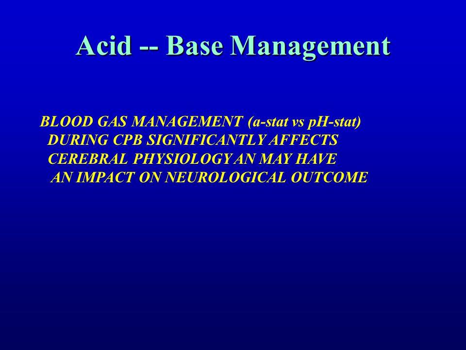 Acid -- Base Management