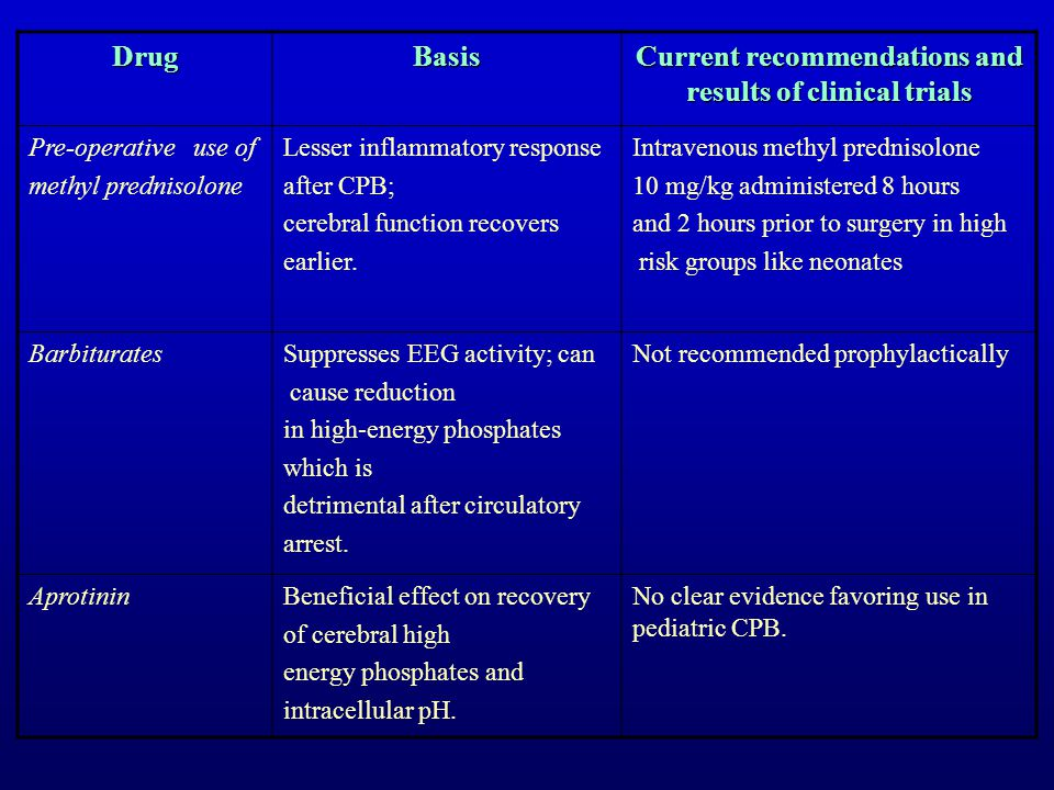 Current recommendations and results of clinical trials