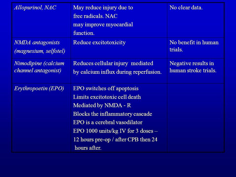 Allopurinol, NAC May reduce injury due to. free radicals. NAC. may improve myocardial. function.