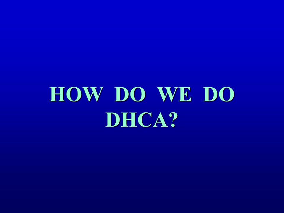 HOW DO WE DO DHCA