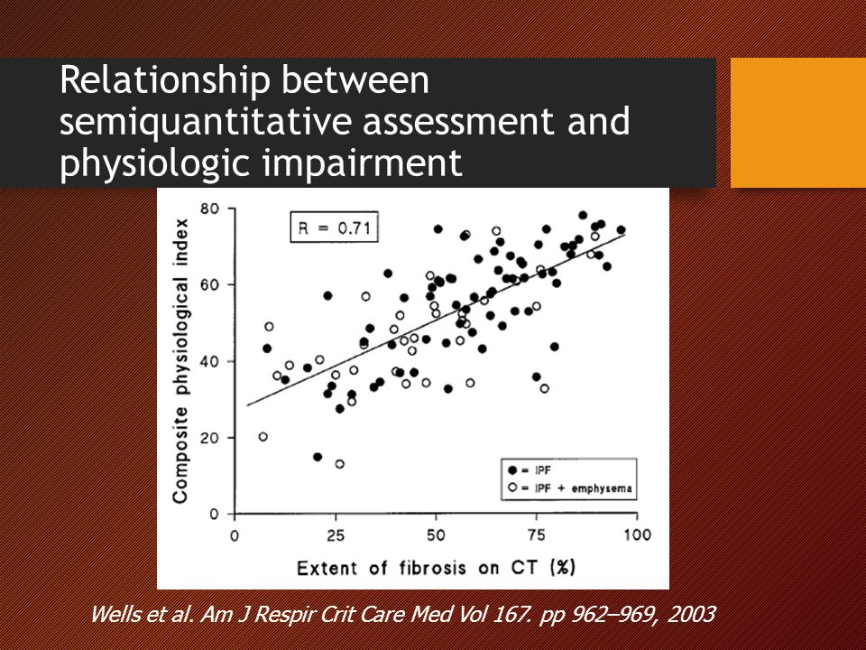 Relationship between semiquantitative assessment and physiologic impairment