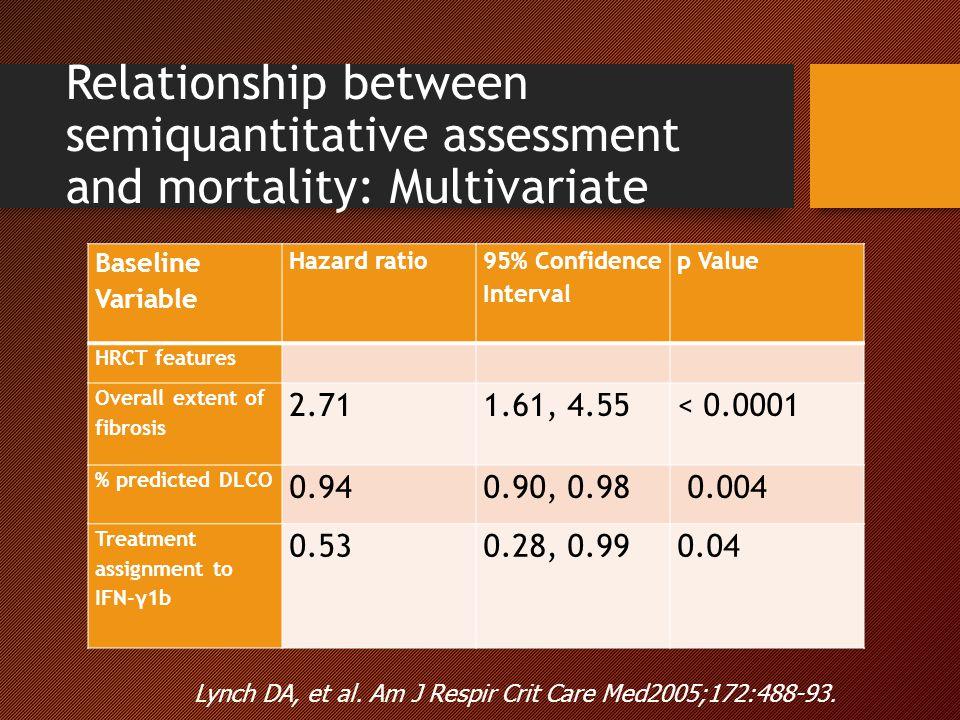 Relationship between semiquantitative assessment and mortality: Multivariate