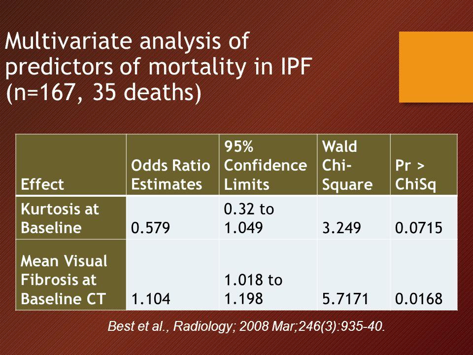 Multivariate analysis of predictors of mortality in IPF (n=167, 35 deaths)