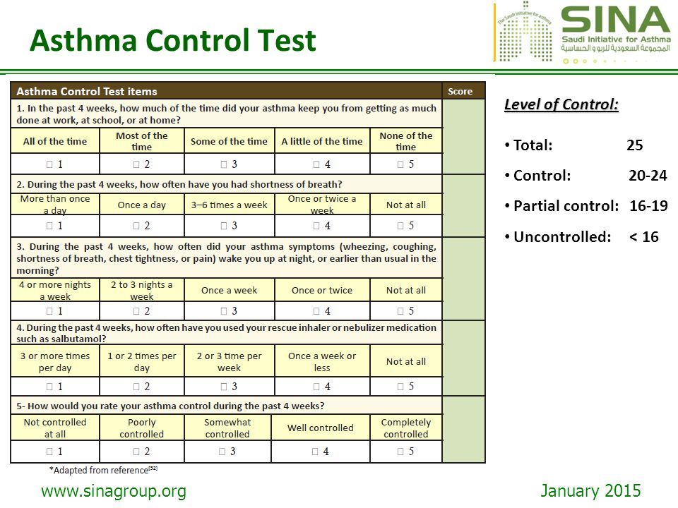 Asthma Control Test Level of Control: Total: 25 Control: 20-24