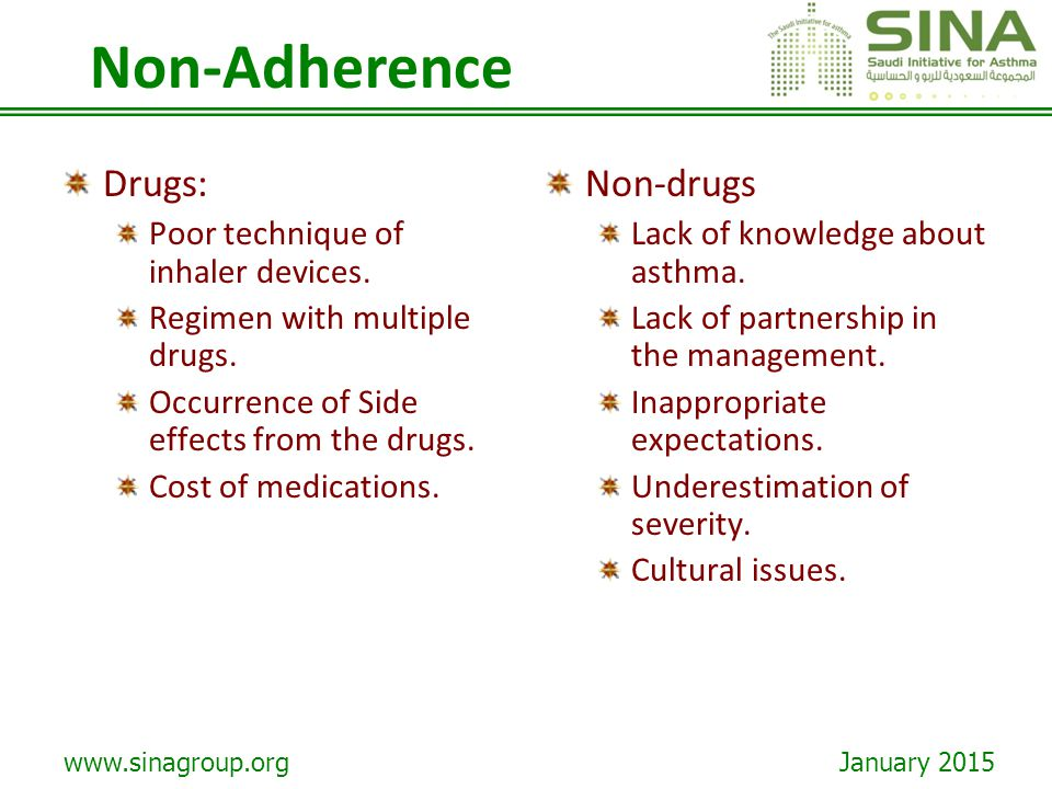 Non-Adherence Drugs: Non-drugs Poor technique of inhaler devices.