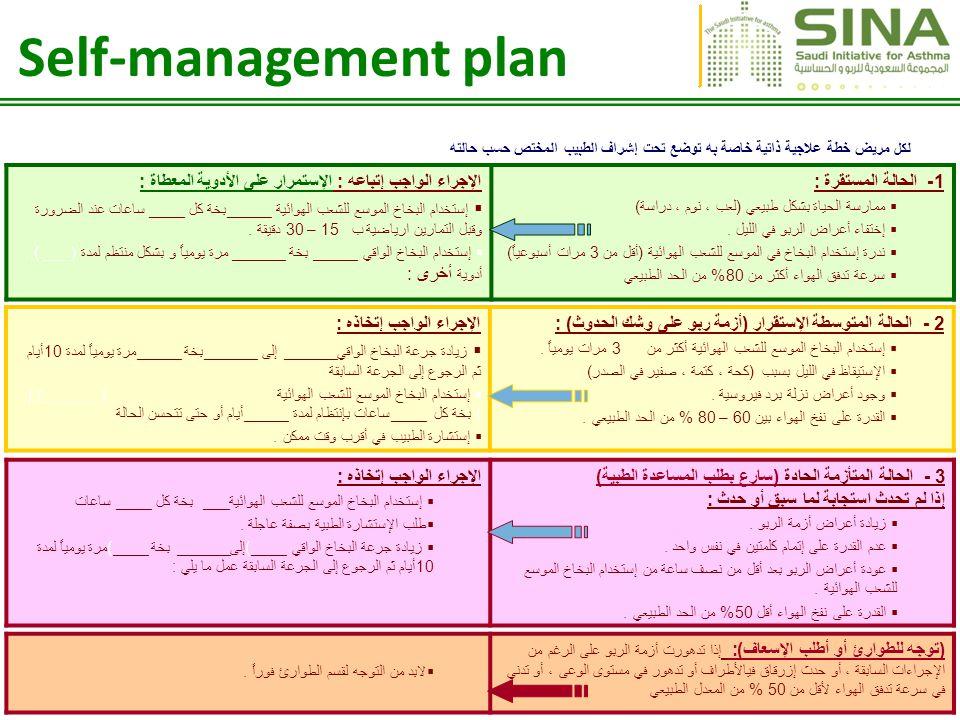 Self-management plan www.tnfos.com
