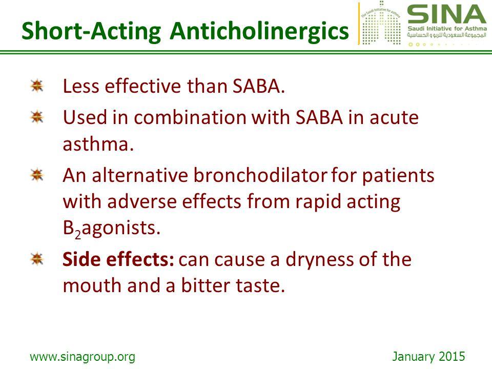 Short-Acting Anticholinergics