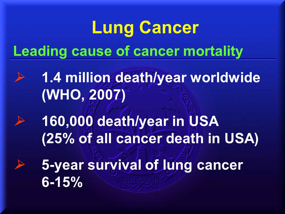 Lung Cancer Leading cause of cancer mortality