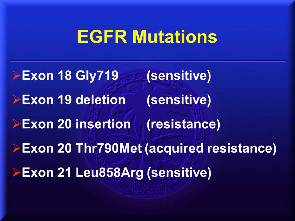 EGFR Mutations Exon 18 Gly719 (sensitive) Exon 19 deletion (sensitive)