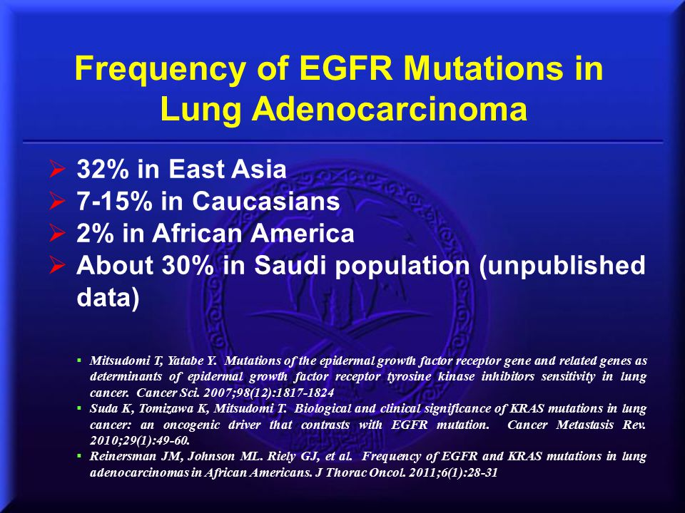 Frequency of EGFR Mutations in