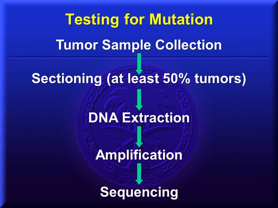 Tumor Sample Collection Sectioning (at least 50% tumors)