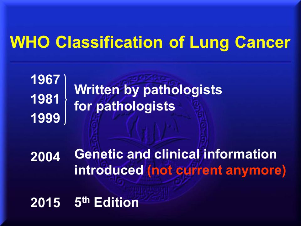 WHO Classification of Lung Cancer