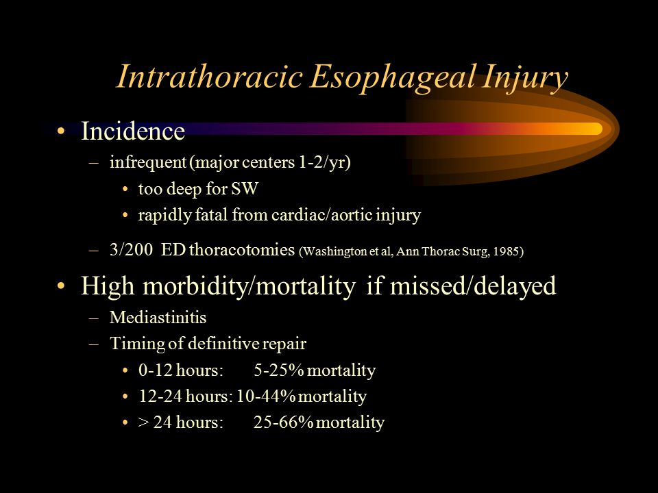 Intrathoracic Esophageal Injury