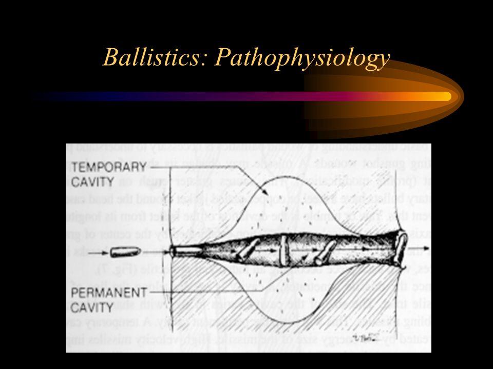 Ballistics: Pathophysiology