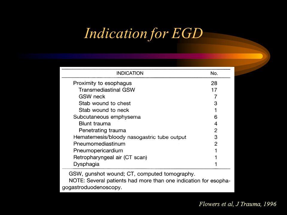 Indication for EGD Flowers et al, J Trauma, 1996