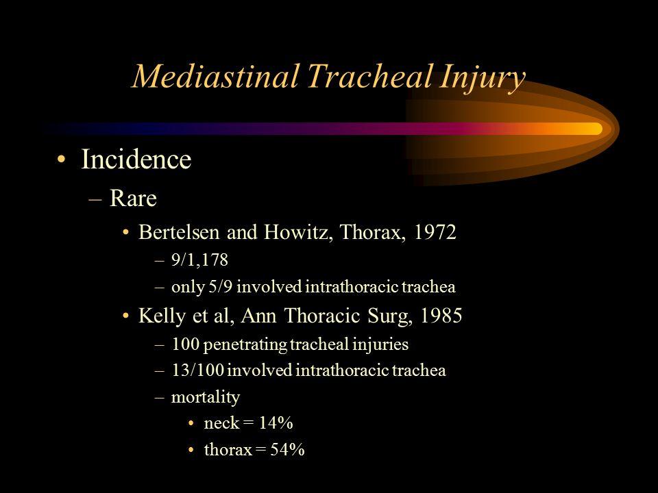 Mediastinal Tracheal Injury
