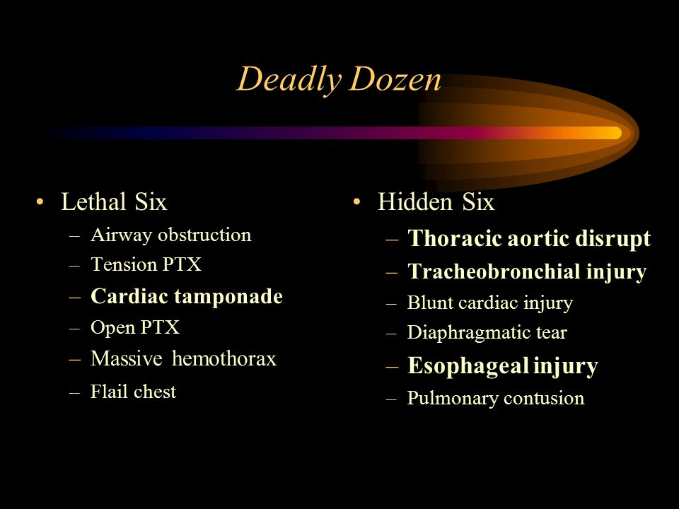 Deadly Dozen Lethal Six Hidden Six Thoracic aortic disrupt