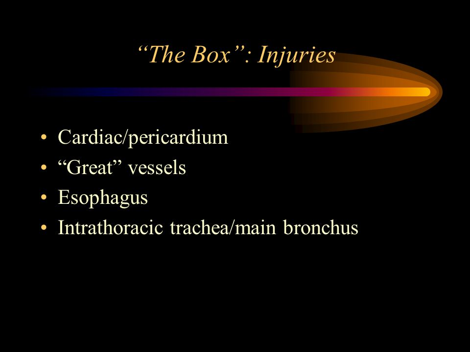 The Box : Injuries Cardiac/pericardium Great vessels Esophagus
