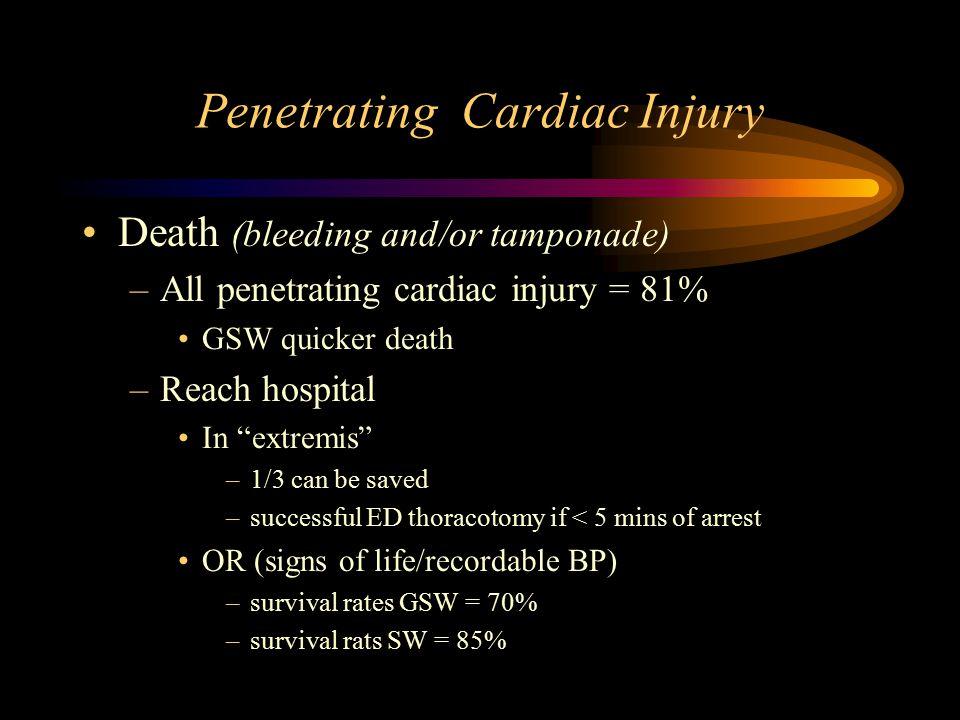 Penetrating Cardiac Injury