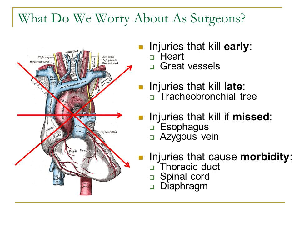 What Do We Worry About As Surgeons