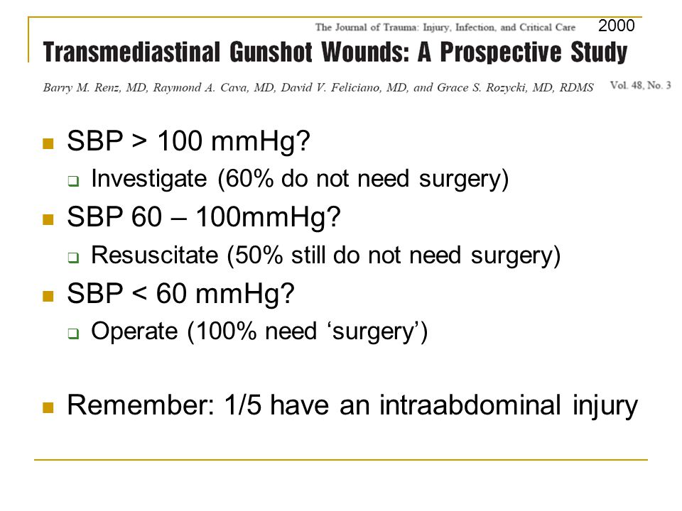 Remember: 1/5 have an intraabdominal injury