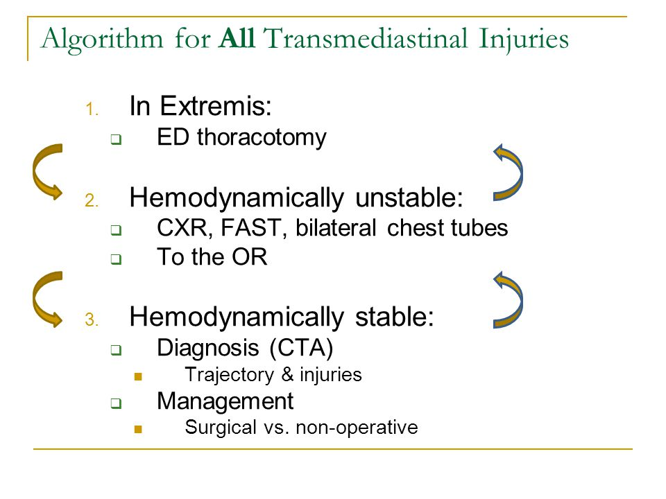 Algorithm for All Transmediastinal Injuries