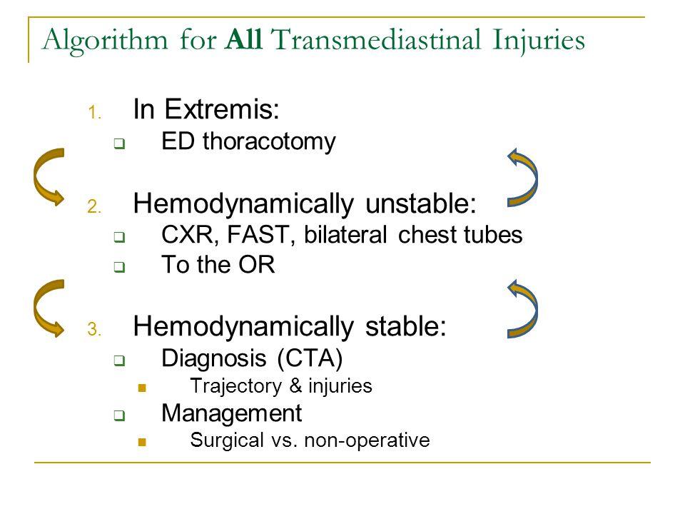 Algorithm for All Transmediastinal Injuries